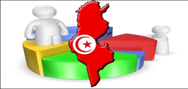 عدد سكان تونس